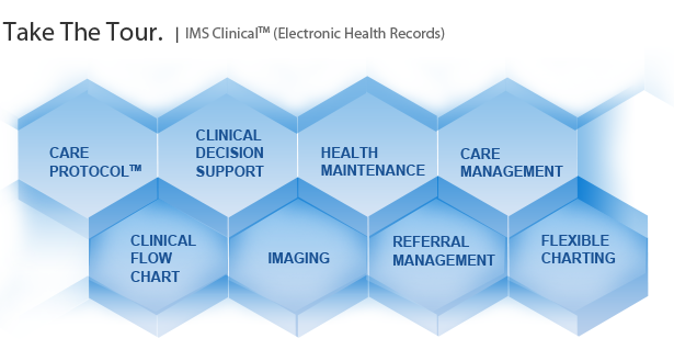IMS Clinical EHR Tour